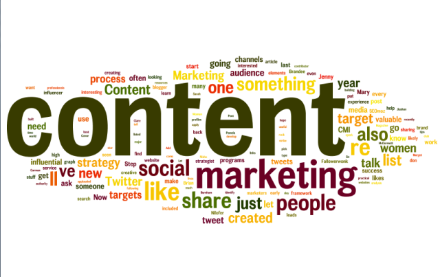 content-marketing-wordle.png