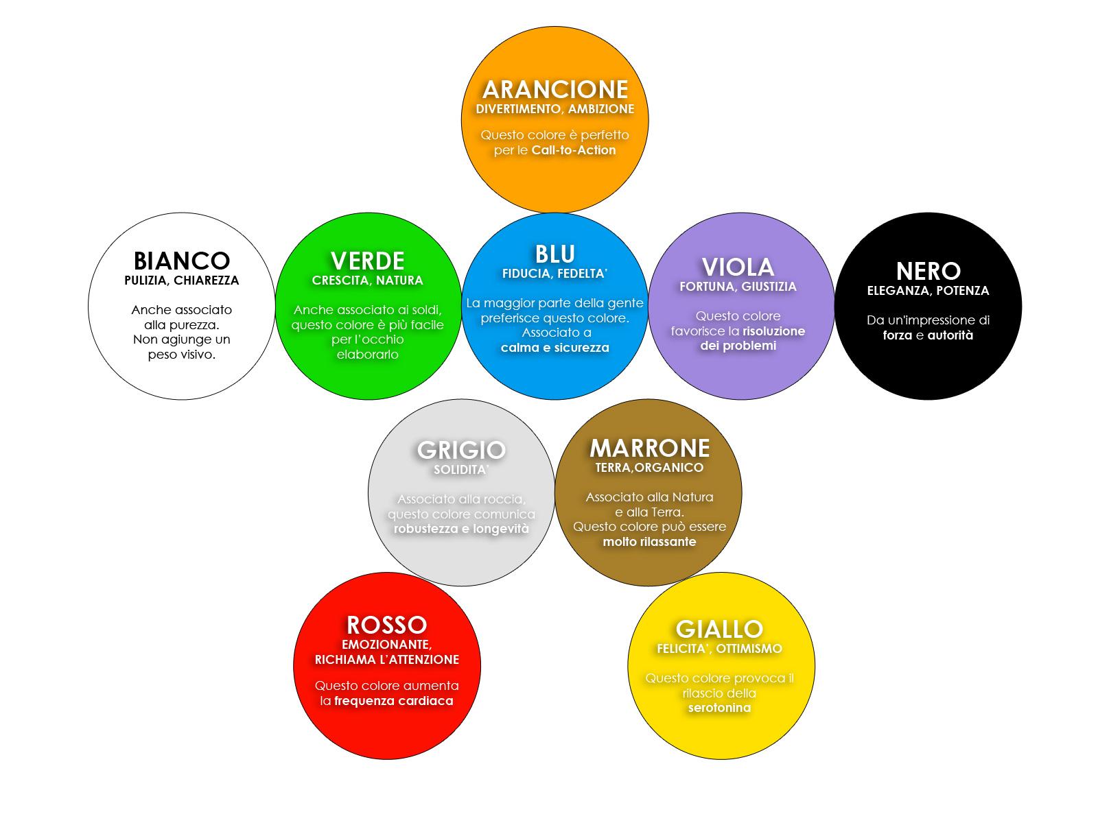 infografica-colori