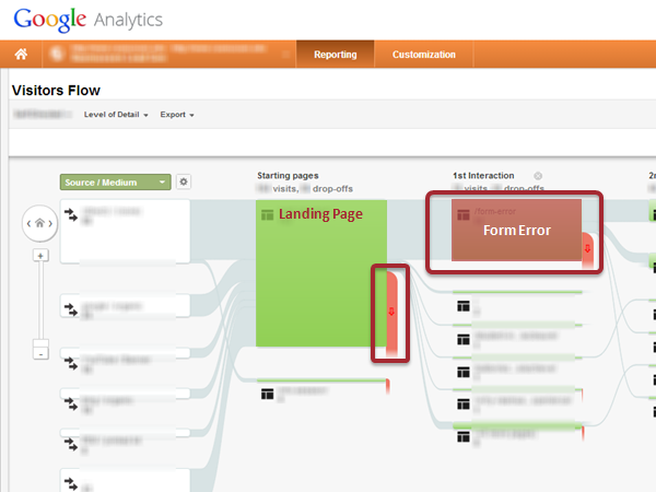 google-analytics-form-errors