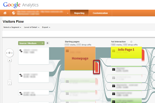 google-analytics-visitors-flow-homepage