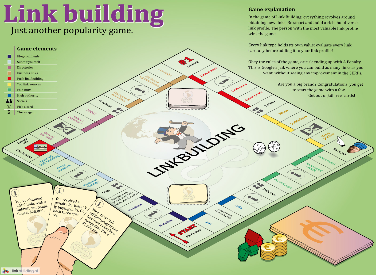 link-building-monopoly.jpg