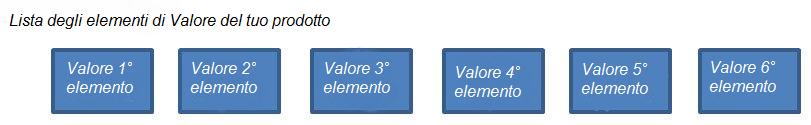 Lista_di_valore